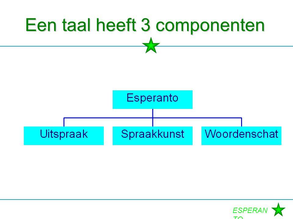 Een taal heeft 3 componenten