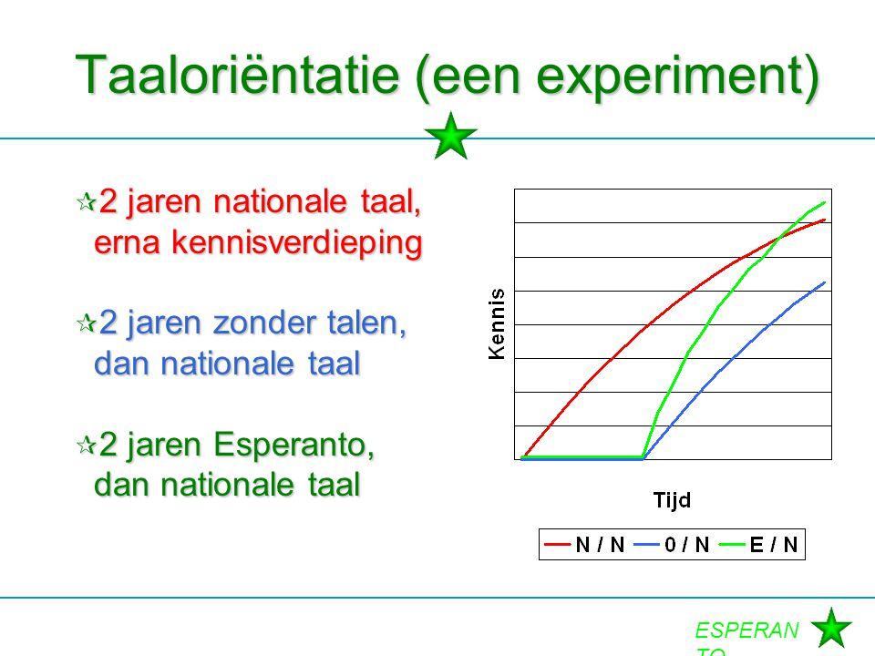 ESPERAN TO Taaloriëntatie (een experiment)  2 jaren nationale taal, erna kennisverdieping  2 jaren zonder talen, dan nationale taal  2 jaren Espera