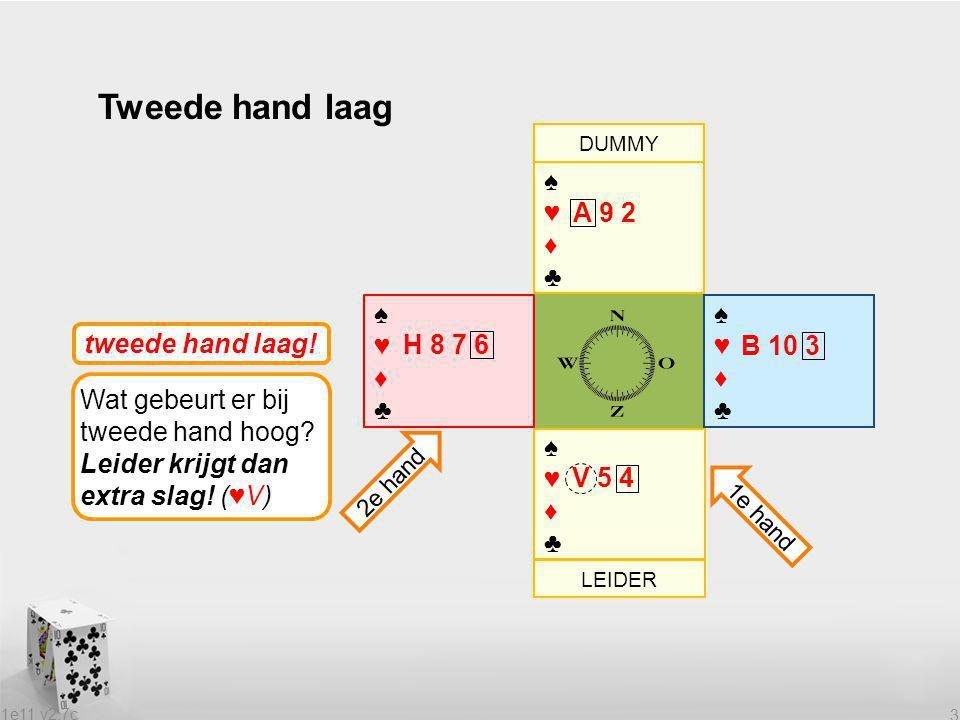 1e11 v2.7c 3 Tweede hand laag tweede hand laag.