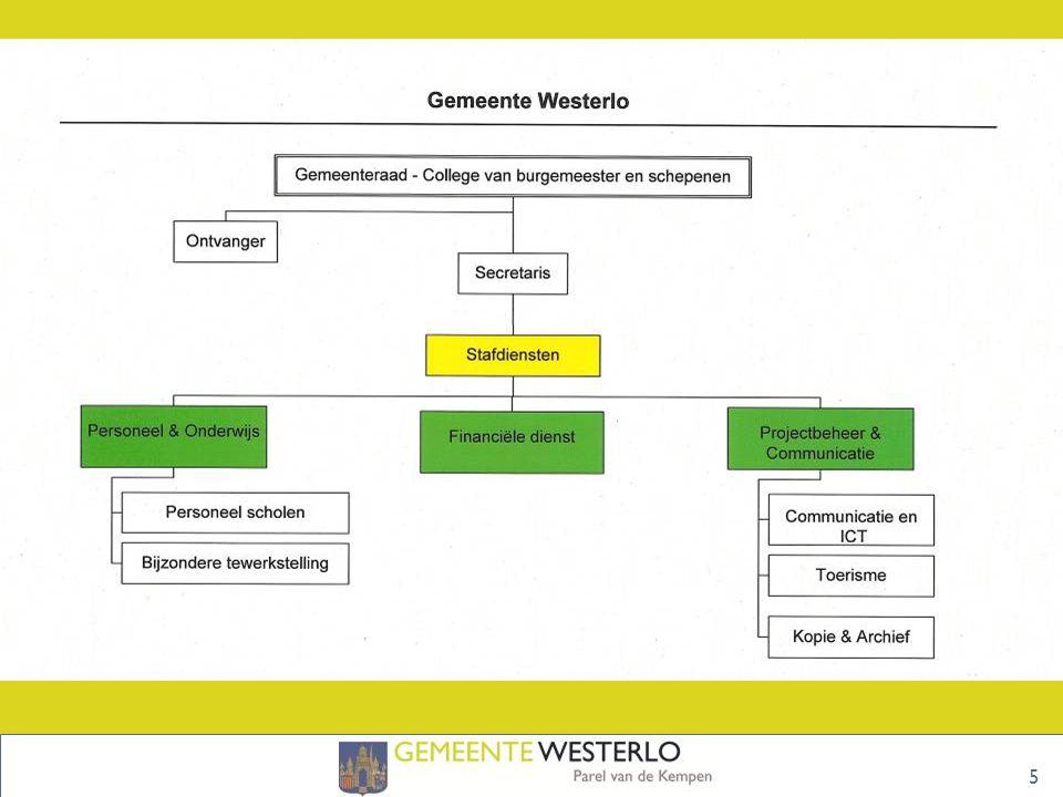 5 Westerlo
