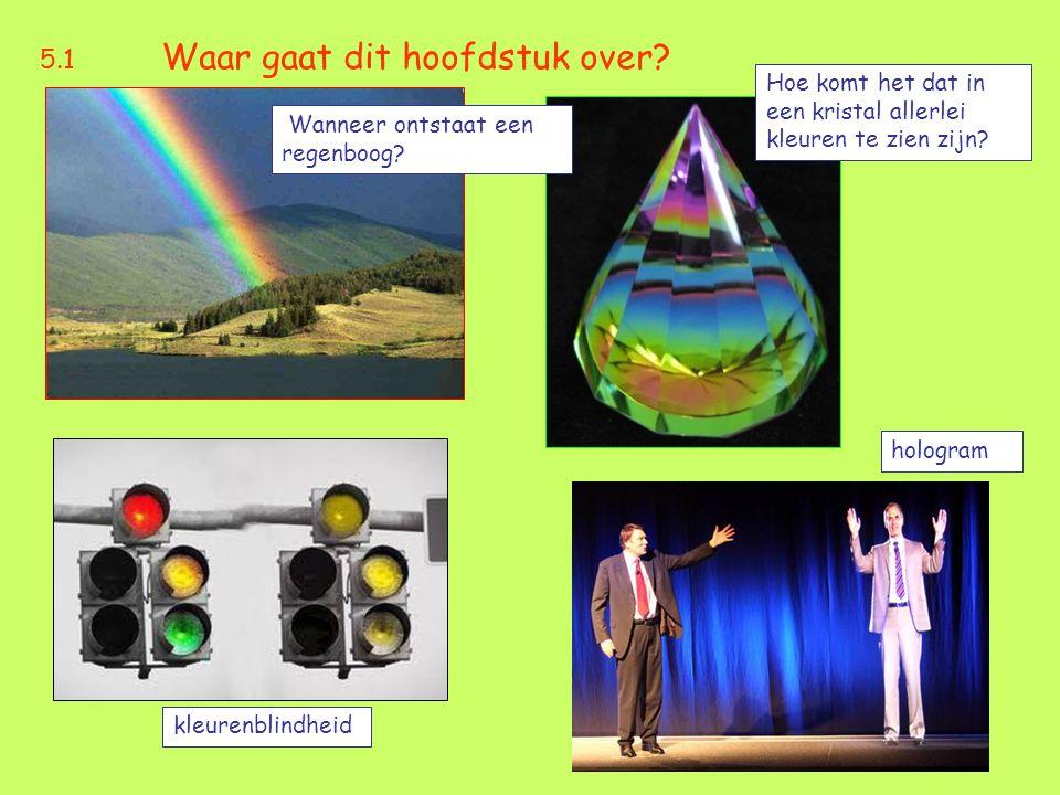 5.1 Waar gaat dit hoofdstuk over? Wanneer ontstaat een regenboog? Hoe komt het dat in een kristal allerlei kleuren te zien zijn? kleurenblindheid holo