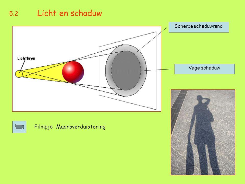 5.2 Licht en schaduw Scherpe schaduwrand Vage schaduw Filmpje Maansverduistering