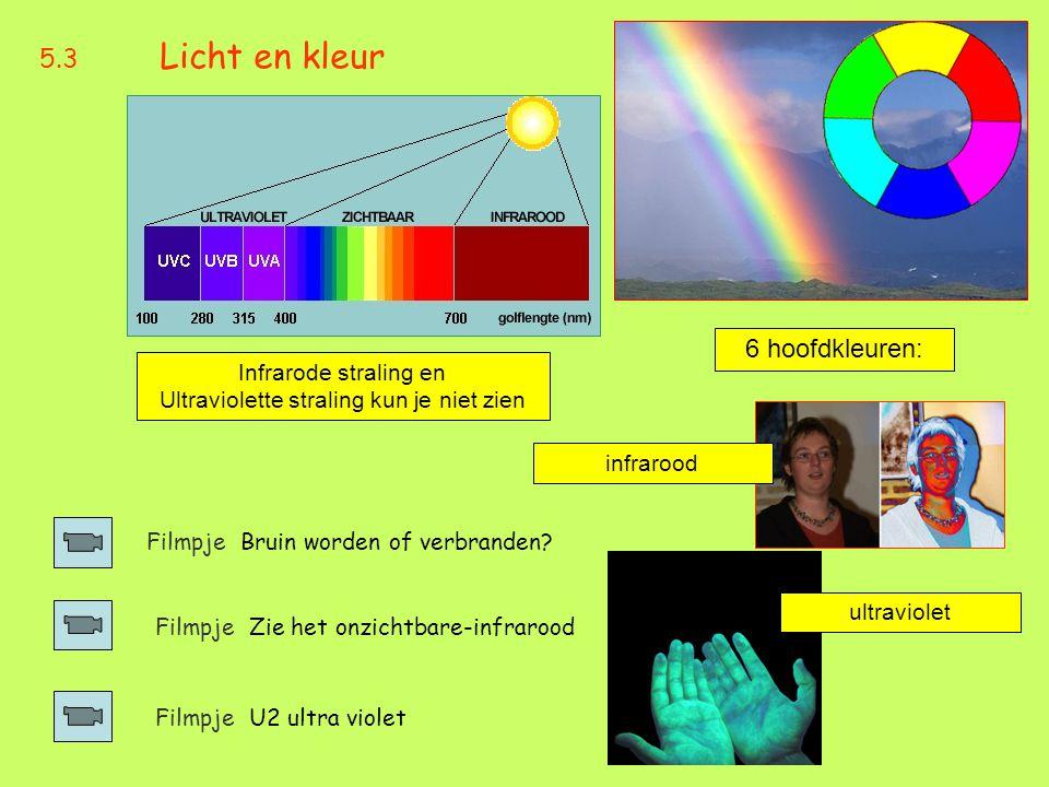 5.3 Licht en kleur 6 hoofdkleuren: Infrarode straling en Ultraviolette straling kun je niet zien Filmpje Bruin worden of verbranden? infrarood Filmpje