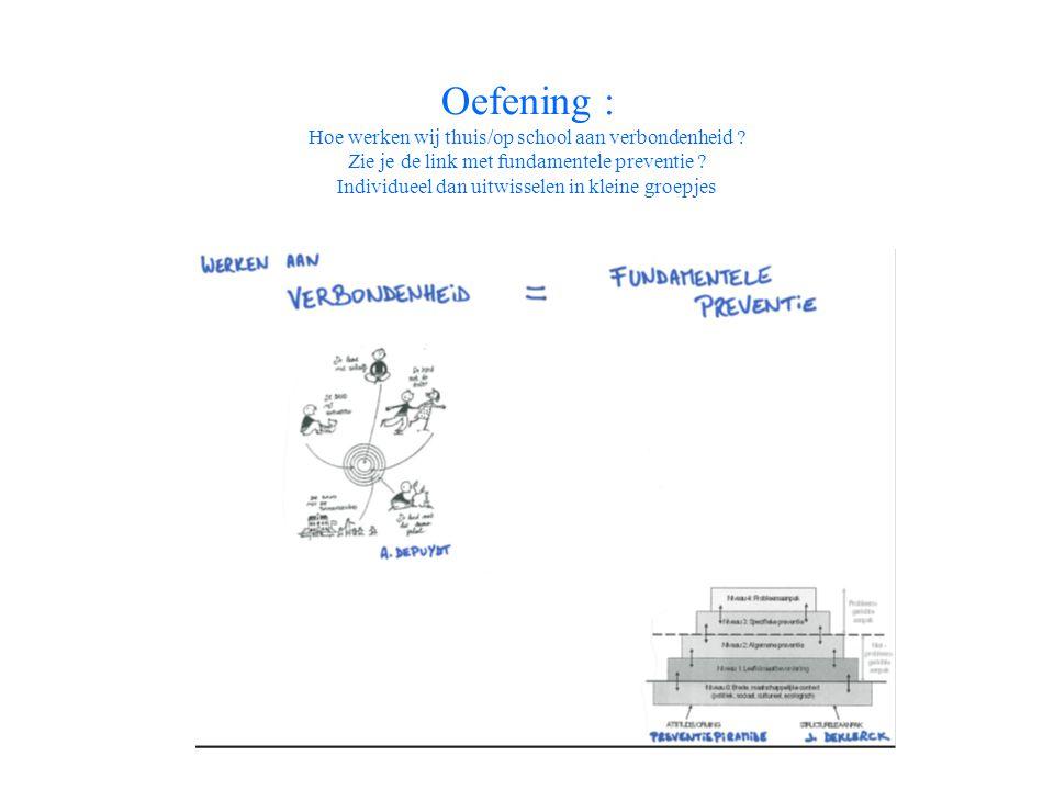Oefening : Hoe werken wij thuis/op school aan verbondenheid ? Zie je de link met fundamentele preventie ? Individueel dan uitwisselen in kleine groepj