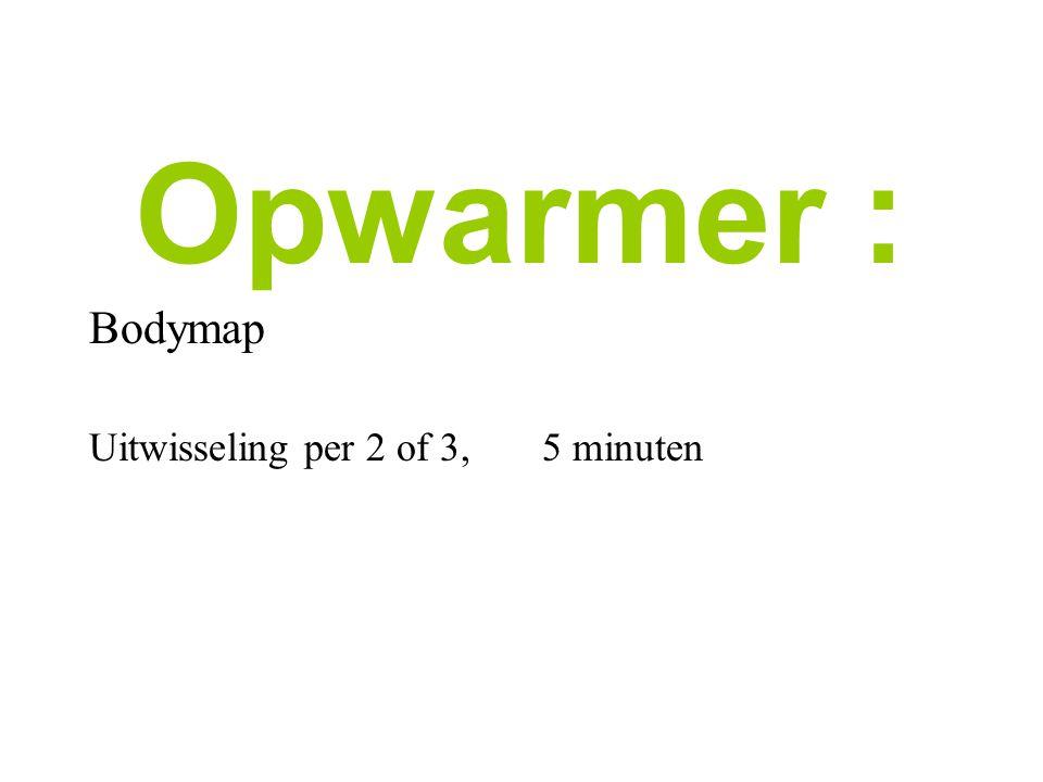 Opwarmer : Bodymap Uitwisseling per 2 of 3, 5 minuten