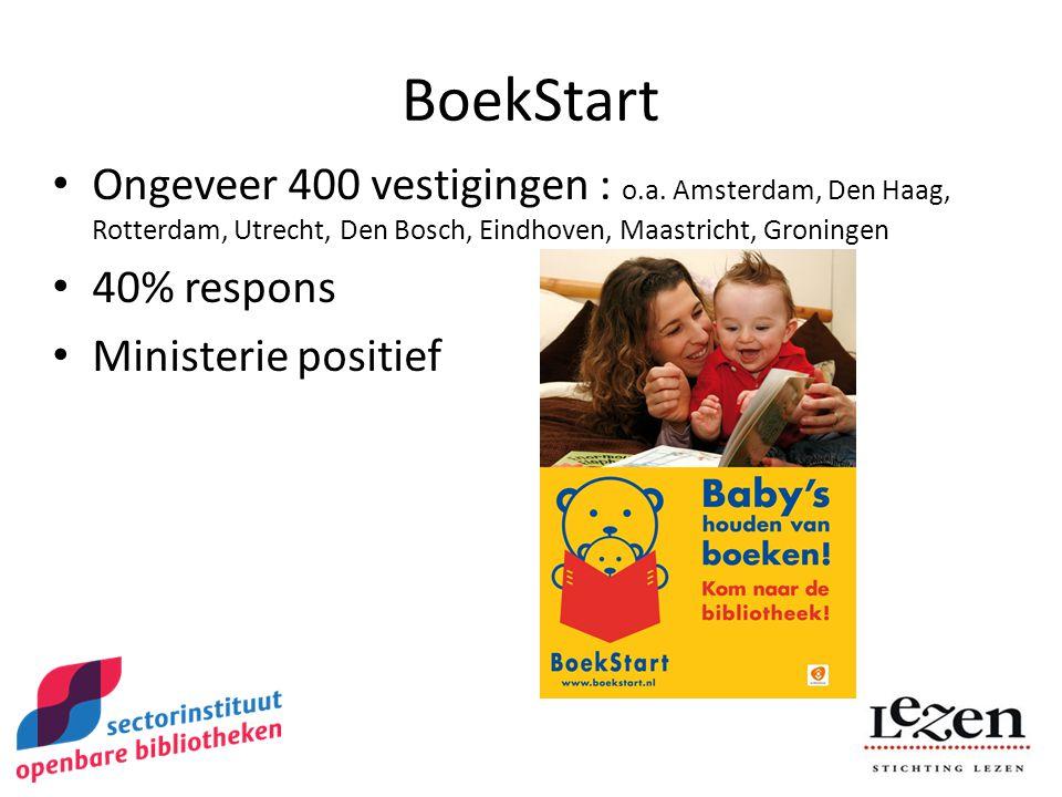BoekStart Ongeveer 400 vestigingen : o.a.