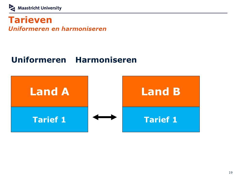 Tarieven Uniformeren en harmoniseren 19 Land ALand B Tarief 1Tarief 2Tarief 1 UniformerenHarmoniseren Tarief 2Tarief 1