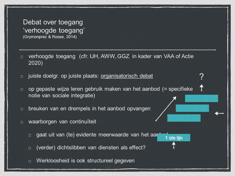 Debat over toegang 'verhoogde toegang' (Grymonprez & Roose, 2014) verhoogde toegang (cfr. IJH, AWW, GGZ in kader van VAA of Actie 2020) juiste doelgr.