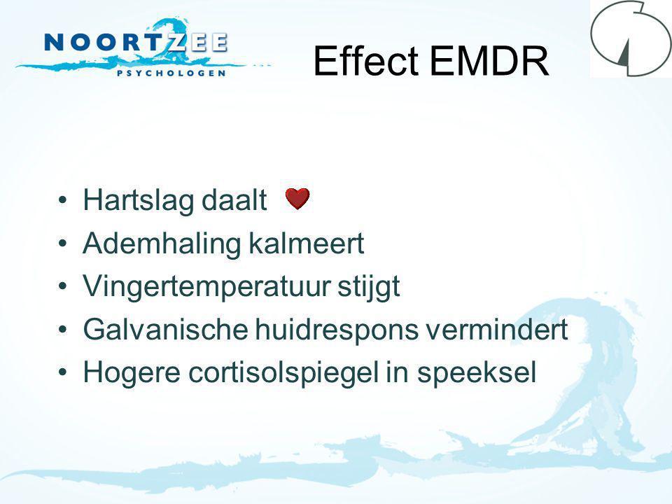 Effect EMDR Hartslag daalt Ademhaling kalmeert Vingertemperatuur stijgt Galvanische huidrespons vermindert Hogere cortisolspiegel in speeksel