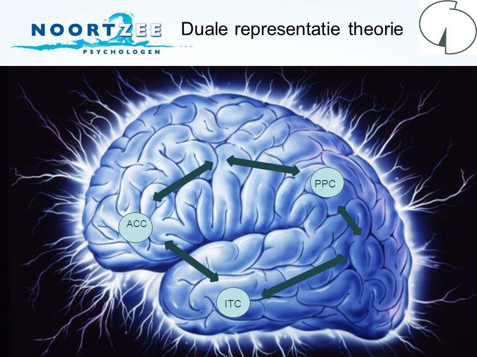 Duale representatie theorie ACC PPC ITC