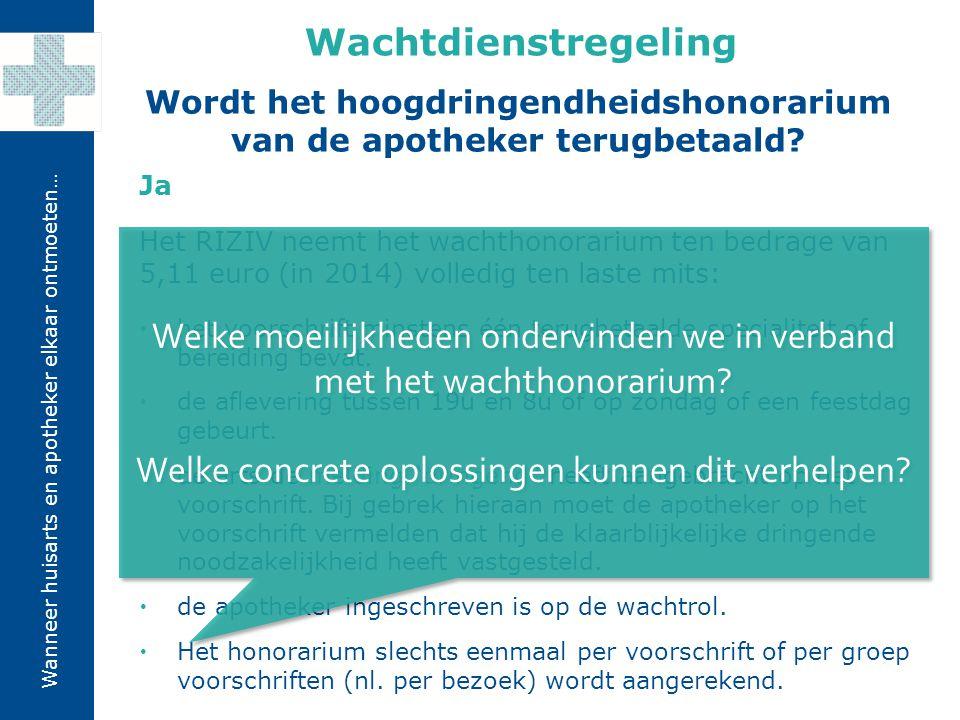 Wanneer huisarts en apotheker elkaar ontmoeten… Ja Het RIZIV neemt het wachthonorarium ten bedrage van 5,11 euro (in 2014) volledig ten laste mits:  het voorschrift minstens één terugbetaalde specialiteit of bereiding bevat.