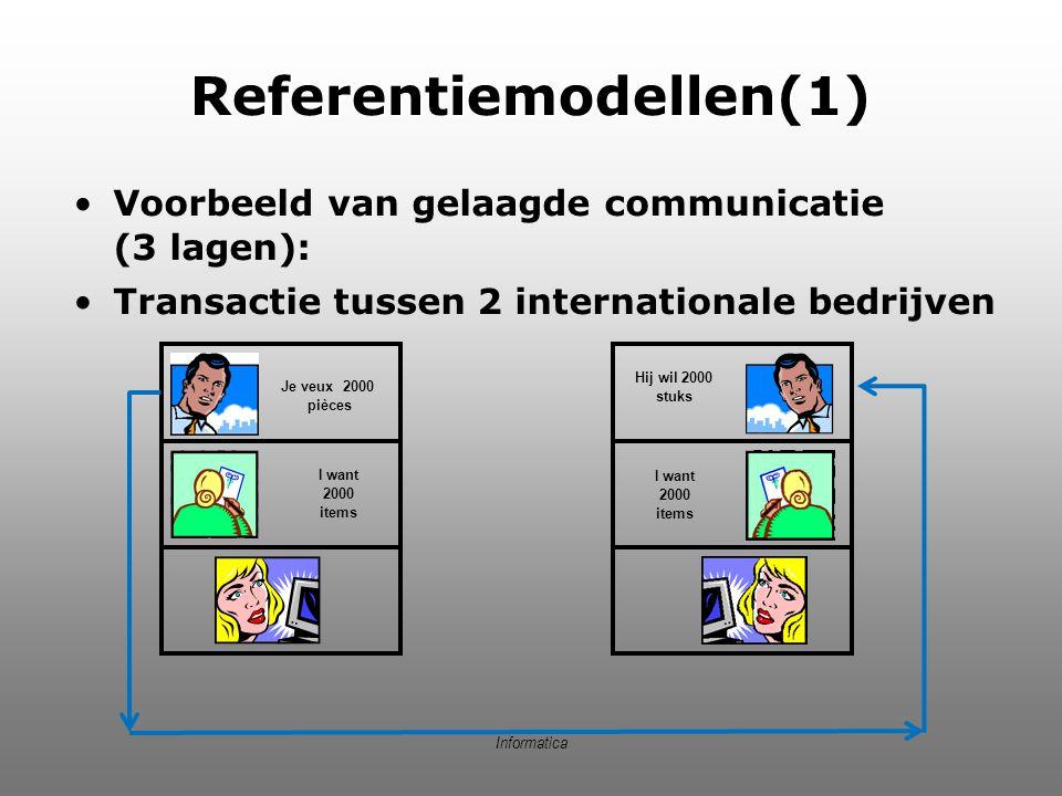Referentiemodellen(1) Voorbeeld van gelaagde communicatie (3 lagen): Transactie tussen 2 internationale bedrijven Informatica I want 2000 items Hij wi
