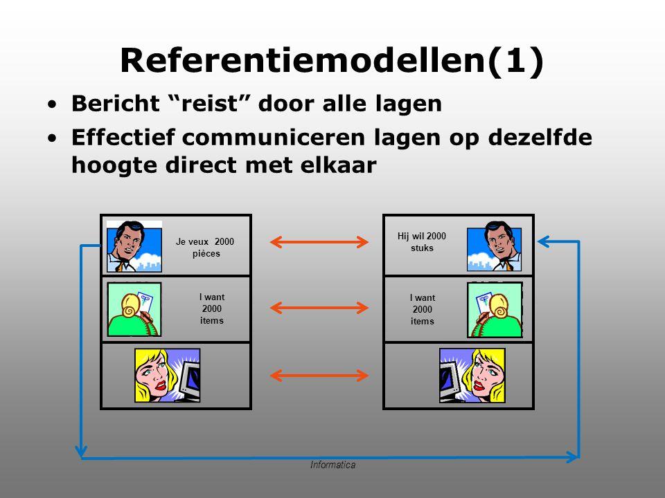 """Referentiemodellen(1) Bericht """"reist"""" door alle lagen Effectief communiceren lagen op dezelfde hoogte direct met elkaar Informatica I want 2000 items"""