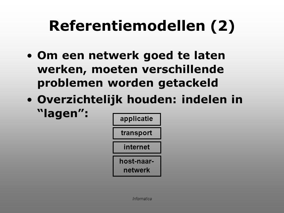 """Referentiemodellen (2) Om een netwerk goed te laten werken, moeten verschillende problemen worden getackeld Overzichtelijk houden: indelen in """"lagen"""":"""