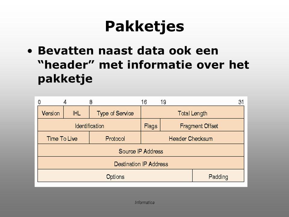 """Informatica Pakketjes Bevatten naast data ook een """"header"""" met informatie over het pakketje"""