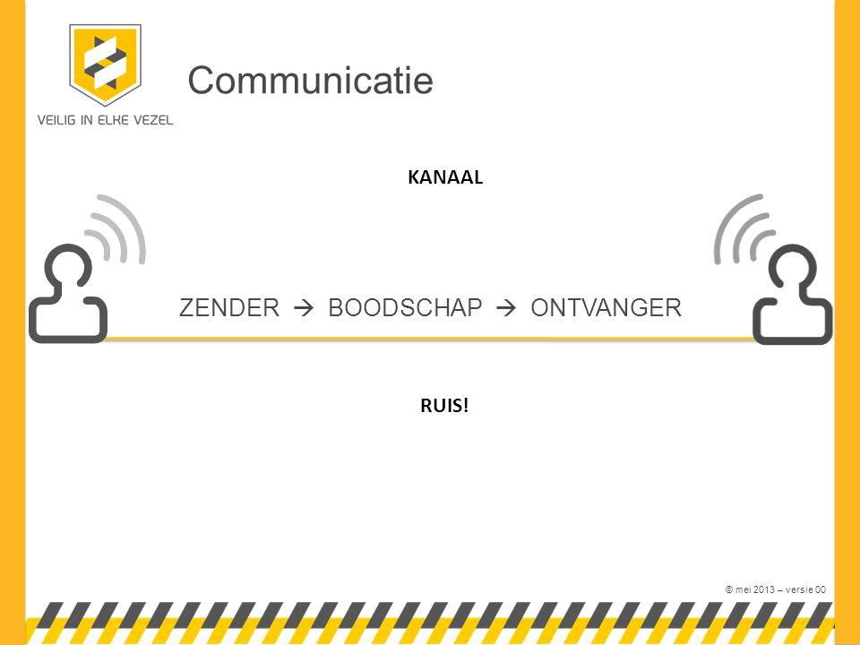 © mei 2013 – versie 00 ZENDER  BOODSCHAP  ONTVANGER Communicatie RUIS! KANAAL