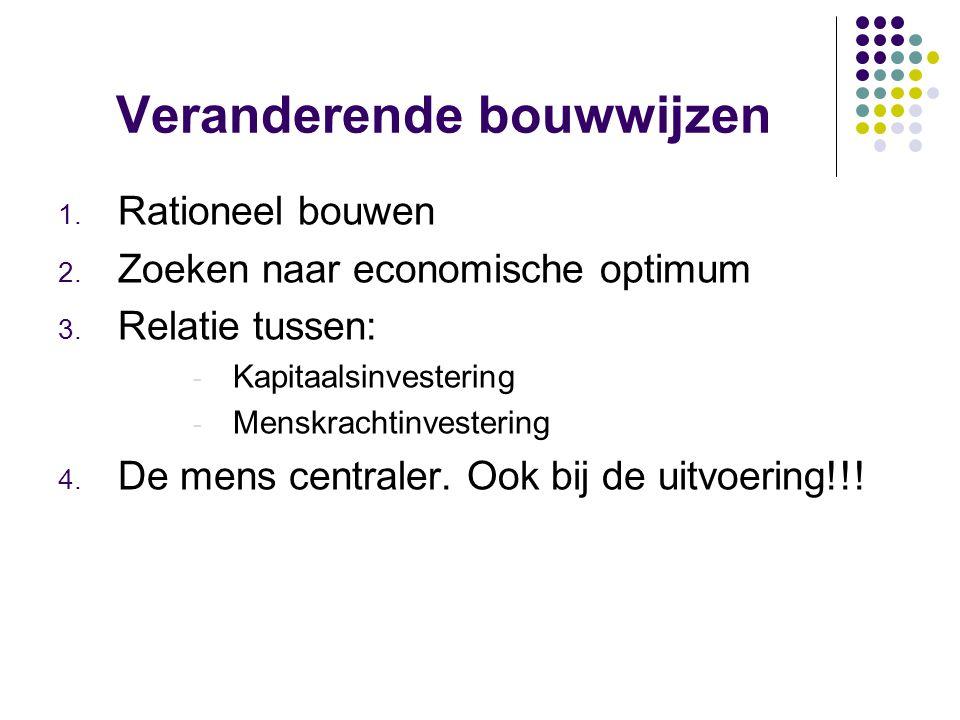 Veranderende bouwwijzen 1.Rationeel bouwen 2. Zoeken naar economische optimum 3.