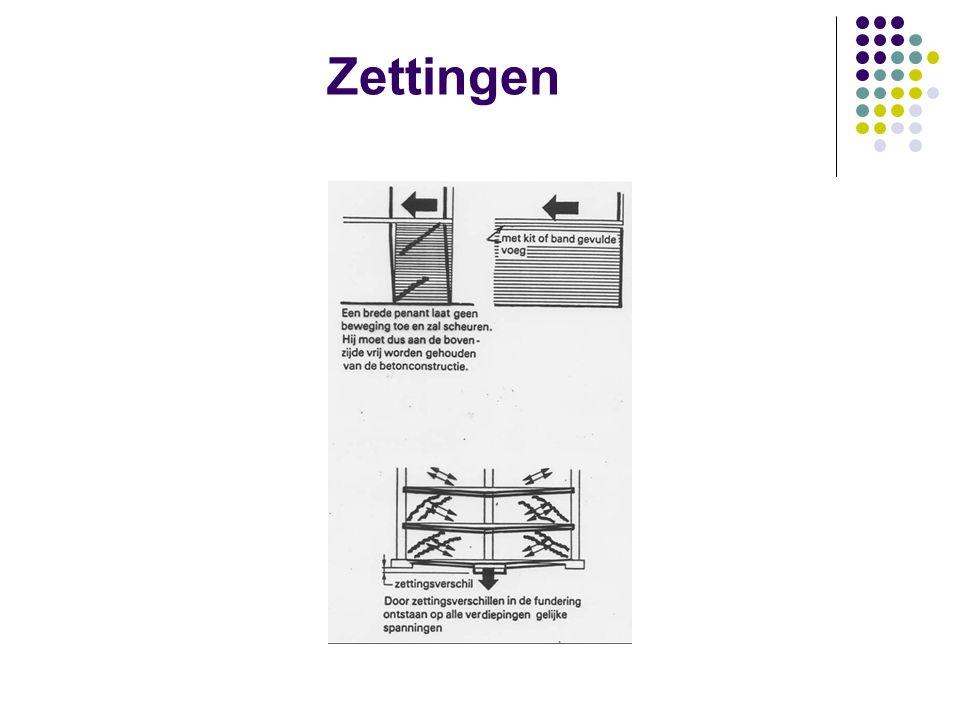 Zettingen