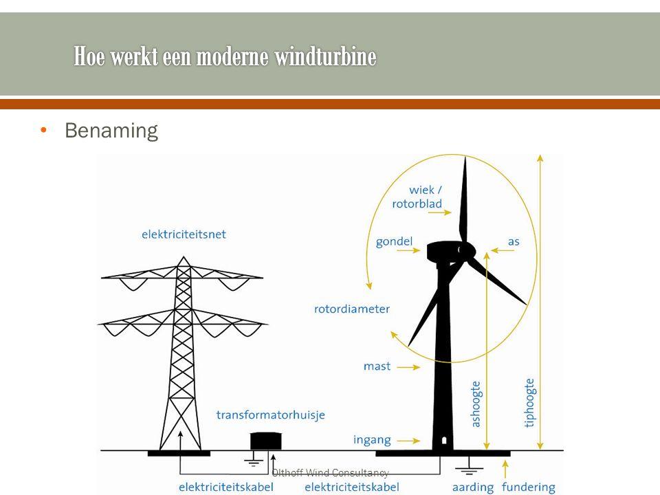 Olthoff Wind Consultancy Valt goed te vermijden Komt derhalve niet veel voor In geval van hinder: turbine automatisch uit