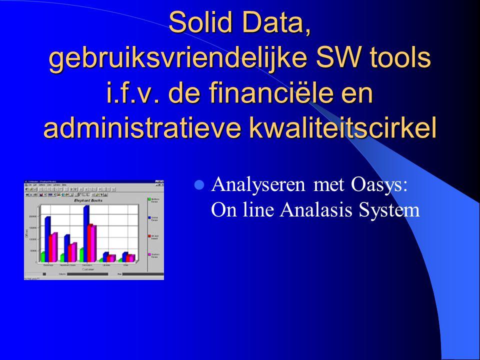 Solid Data, gebruiksvriendelijke SW tools i.f.v. de financiële en administratieve kwaliteitscirkel Analyseren met Oasys: On line Analasis System