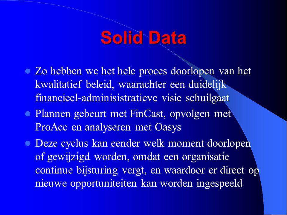 Solid Data Zo hebben we het hele proces doorlopen van het kwalitatief beleid, waarachter een duidelijk financieel-adminisistratieve visie schuilgaat P