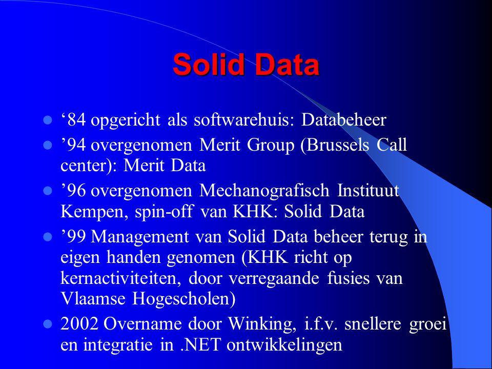 Solid Data '84 opgericht als softwarehuis: Databeheer '94 overgenomen Merit Group (Brussels Call center): Merit Data '96 overgenomen Mechanografisch Instituut Kempen, spin-off van KHK: Solid Data '99 Management van Solid Data beheer terug in eigen handen genomen (KHK richt op kernactiviteiten, door verregaande fusies van Vlaamse Hogescholen) 2002 Overname door Winking, i.f.v.