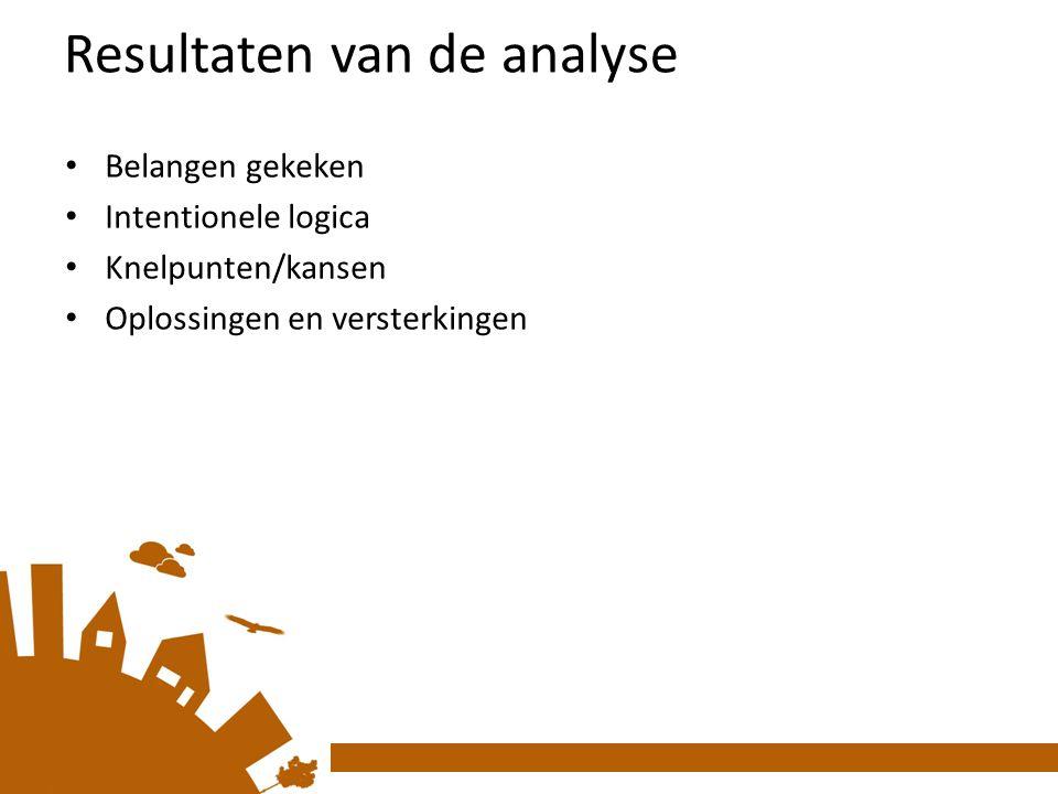 Resultaten van de analyse Belangen gekeken Intentionele logica Knelpunten/kansen Oplossingen en versterkingen