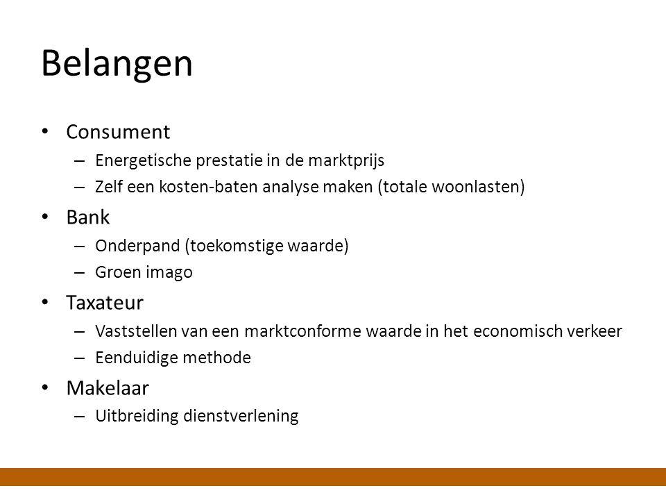Belangen Consument – Energetische prestatie in de marktprijs – Zelf een kosten-baten analyse maken (totale woonlasten) Bank – Onderpand (toekomstige w