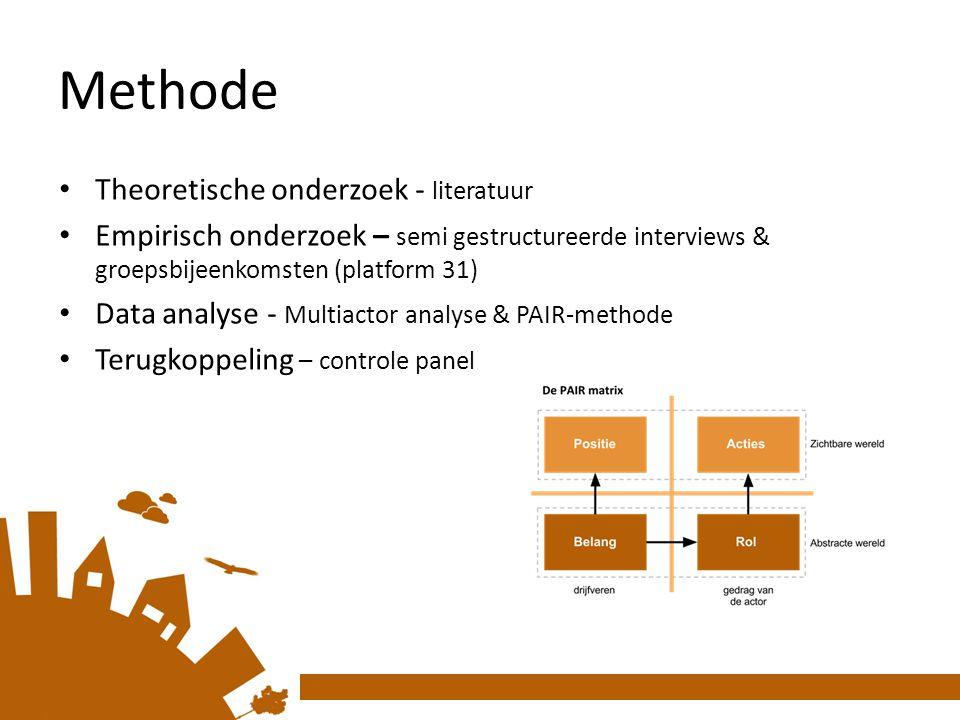 Methode Theoretische onderzoek - literatuur Empirisch onderzoek – semi gestructureerde interviews & groepsbijeenkomsten (platform 31) Data analyse - Multiactor analyse & PAIR-methode Terugkoppeling – controle panel