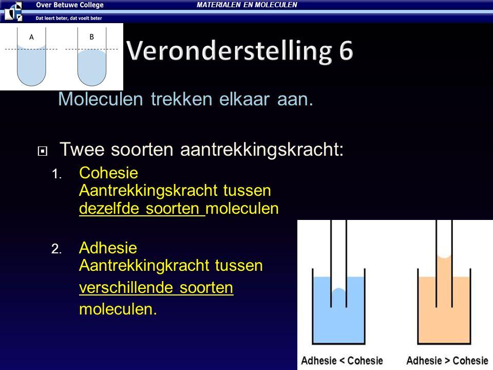 Moleculen trekken elkaar aan.  Twee soorten aantrekkingskracht: 1. Cohesie Aantrekkingskracht tussen dezelfde soorten moleculen 2. Adhesie Aantrekkin