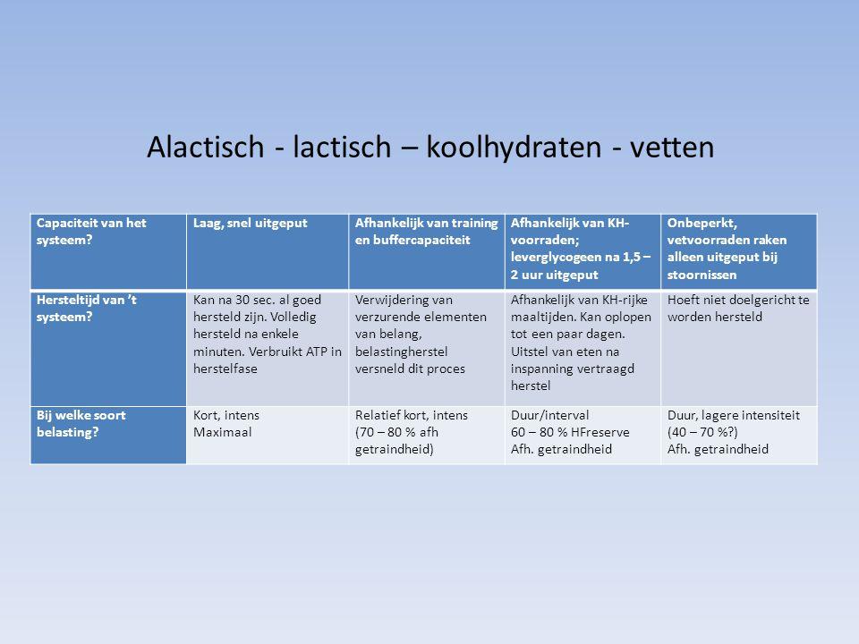 Alactisch - lactisch – koolhydraten - vetten Capaciteit van het systeem? Laag, snel uitgeputAfhankelijk van training en buffercapaciteit Afhankelijk v