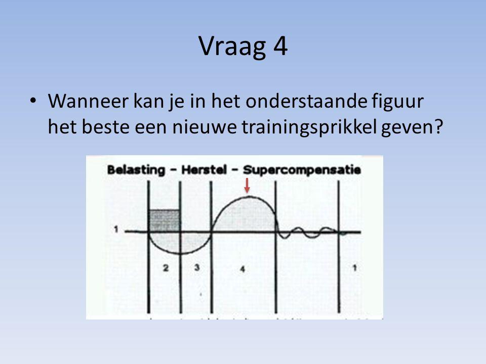 Vraag 4 Wanneer kan je in het onderstaande figuur het beste een nieuwe trainingsprikkel geven?