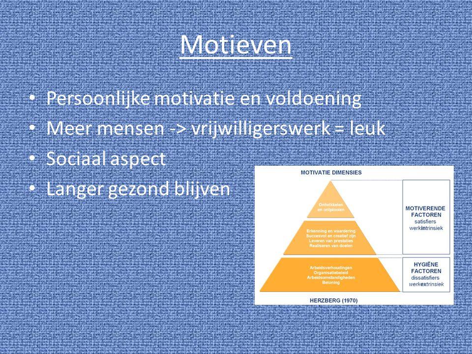 Motieven Persoonlijke motivatie en voldoening Meer mensen -> vrijwilligerswerk = leuk Sociaal aspect Langer gezond blijven