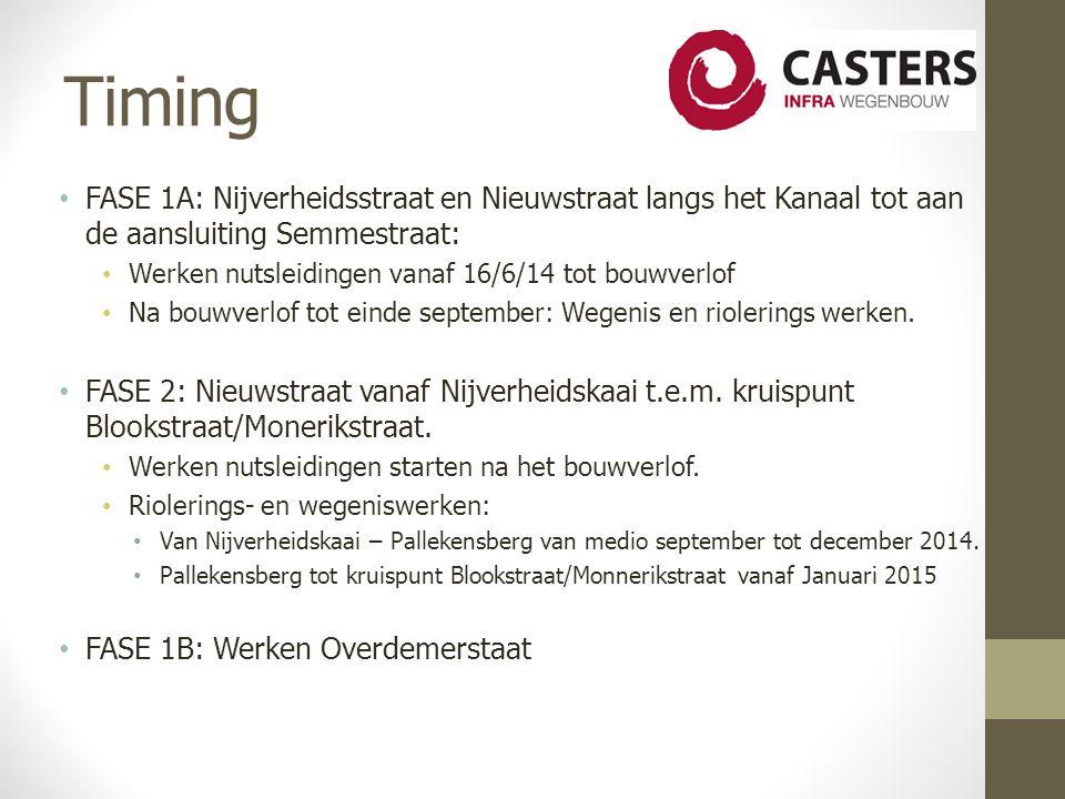 Timing FASE 1A: Nijverheidsstraat en Nieuwstraat langs het Kanaal tot aan de aansluiting Semmestraat: Werken nutsleidingen vanaf 16/6/14 tot bouwverlof Na bouwverlof tot einde september: Wegenis en riolerings werken.