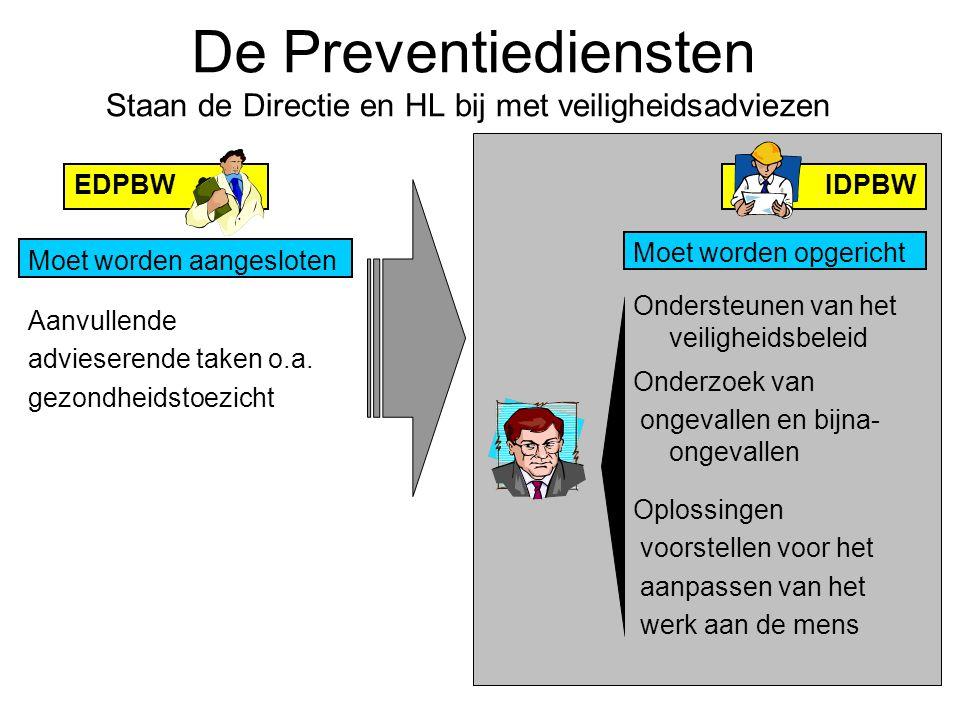 Staan de Directie en HL bij met veiligheidsadviezen De Preventiediensten EDPBW IDPBW Moet worden opgericht Ondersteunen van het veiligheidsbeleid Onderzoek van ongevallen en bijna- ongevallen Oplossingen voorstellen voor het aanpassen van het werk aan de mens Moet worden aangesloten Aanvullende advieserende taken o.a.