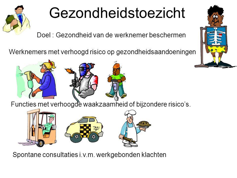 Gezondheidstoezicht Doel : Gezondheid van de werknemer beschermen Werknemers met verhoogd risico op gezondheidsaandoeningen Functies met verhoogde waakzaamheid of bijzondere risico's.