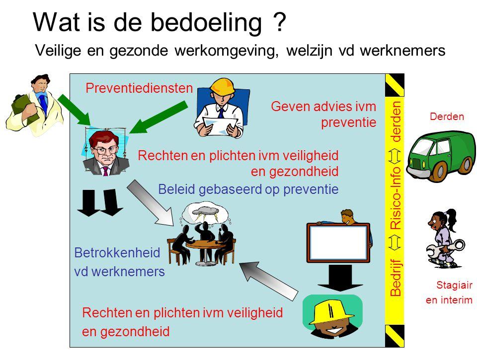 Veilige en gezonde werkomgeving, welzijn vd werknemers Wat is de bedoeling .