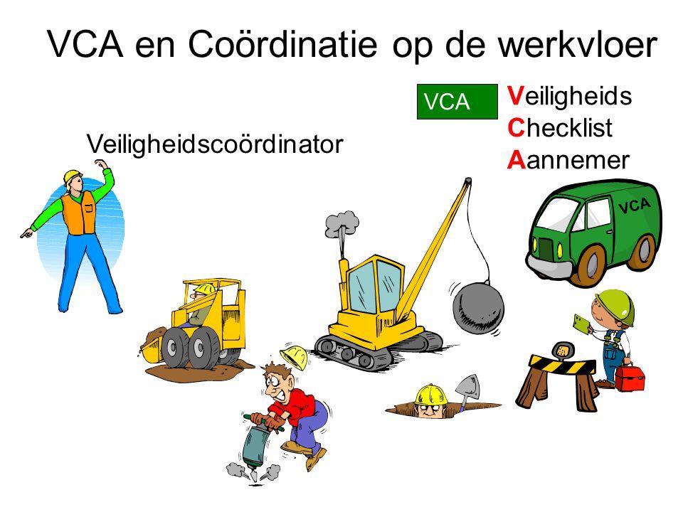 VCA en Coördinatie op de werkvloer VCA Veiligheidscoördinator VCA Veiligheids Checklist Aannemer