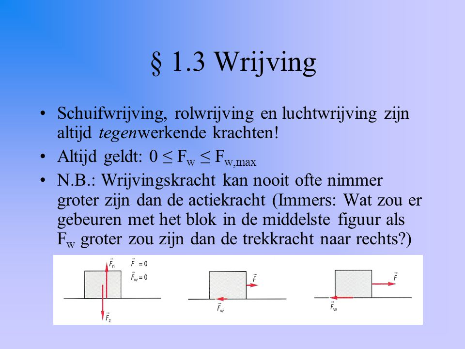 § 1.3 Wrijving Schuifwrijving, rolwrijving en luchtwrijving zijn altijd tegenwerkende krachten! Altijd geldt: 0 ≤ F w ≤ F w,max N.B.: Wrijvingskracht