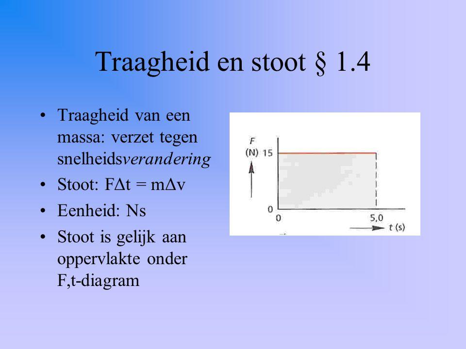 Traagheid en stoot § 1.4 Traagheid van een massa: verzet tegen snelheidsverandering Stoot: FΔt = mΔv Eenheid: Ns Stoot is gelijk aan oppervlakte onder