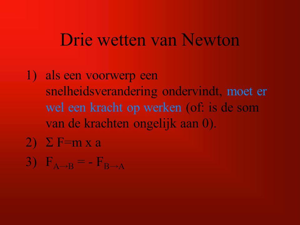 Derde wet van Newton (§ 1.1 en 1.2): Krachten komen altijd in paren voor F A→B = - F B→A De actiekracht werkt altijd van voorwerp A op B, en de reactiekracht van B op A, m.a.w.