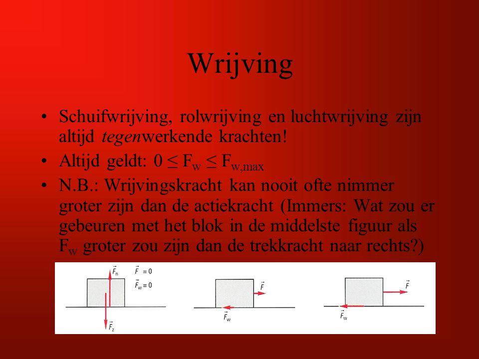 Wrijving Schuifwrijving, rolwrijving en luchtwrijving zijn altijd tegenwerkende krachten! Altijd geldt: 0 ≤ F w ≤ F w,max N.B.: Wrijvingskracht kan no