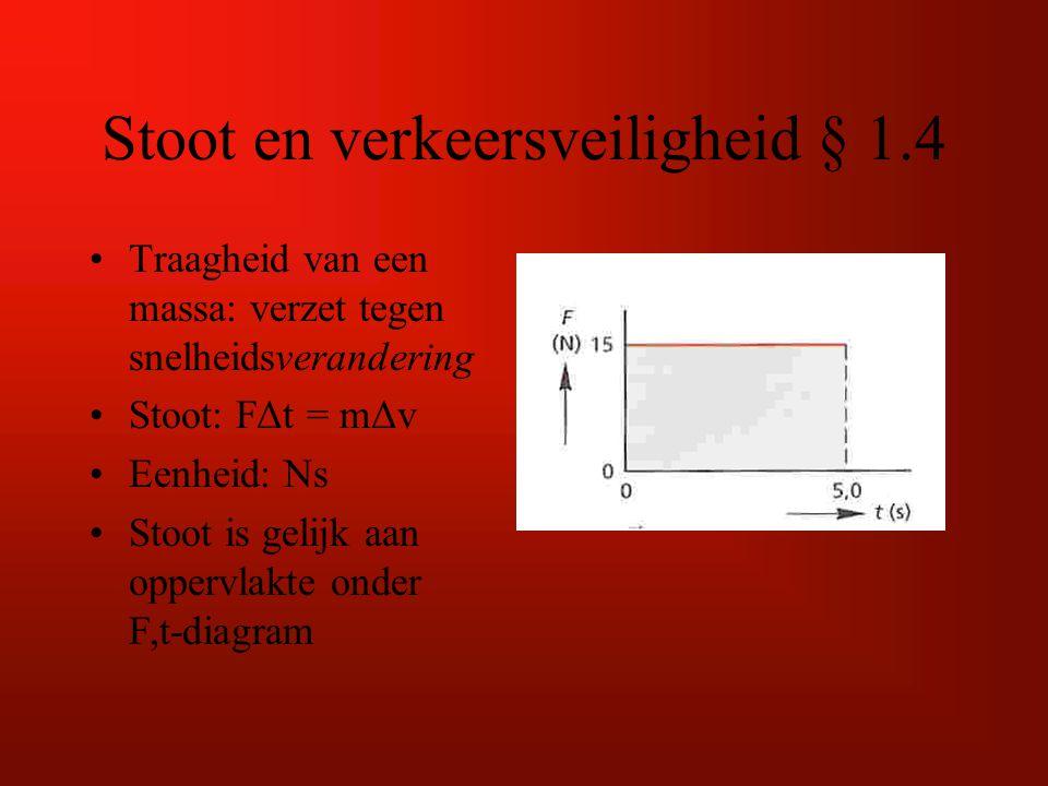 Stoot en verkeersveiligheid § 1.4 Traagheid van een massa: verzet tegen snelheidsverandering Stoot: FΔt = mΔv Eenheid: Ns Stoot is gelijk aan oppervlakte onder F,t-diagram