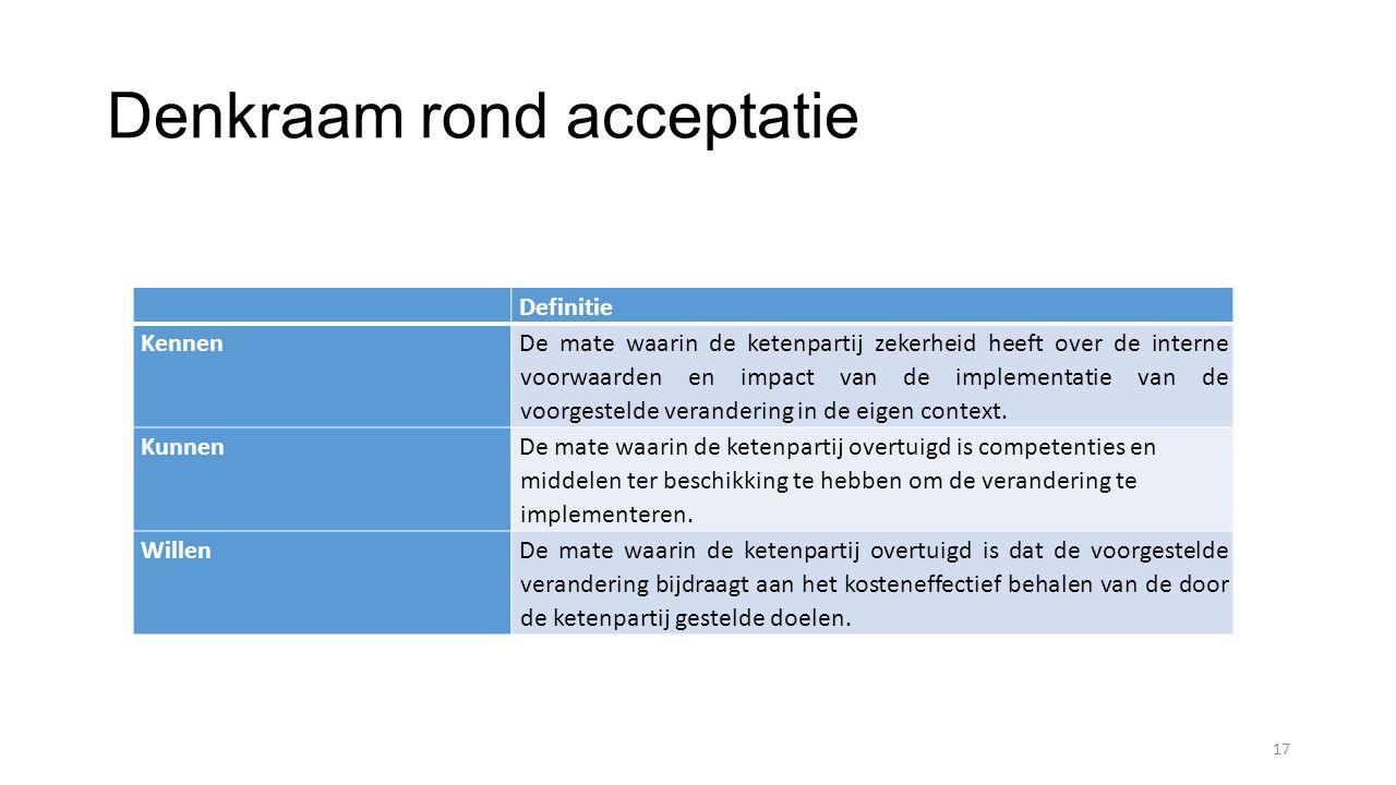 Denkraam rond acceptatie 17 Definitie Kennen De mate waarin de ketenpartij zekerheid heeft over de interne voorwaarden en impact van de implementatie van de voorgestelde verandering in de eigen context.