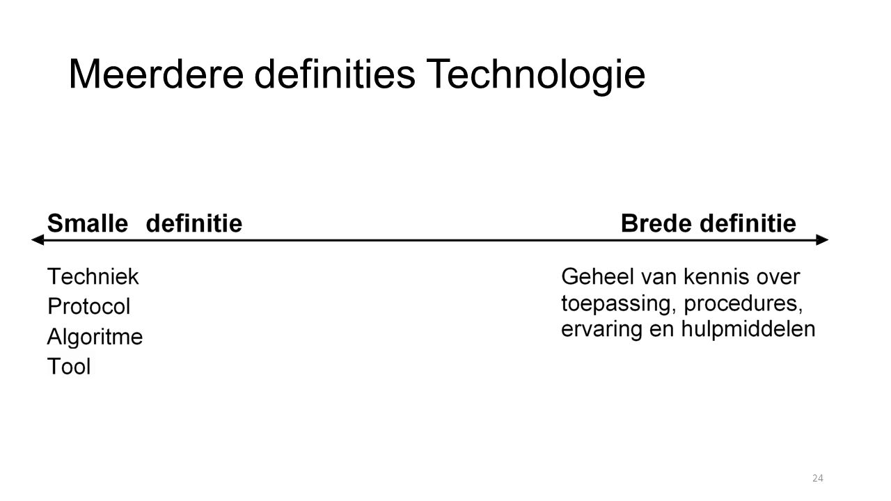 Meerdere definities Technologie 24