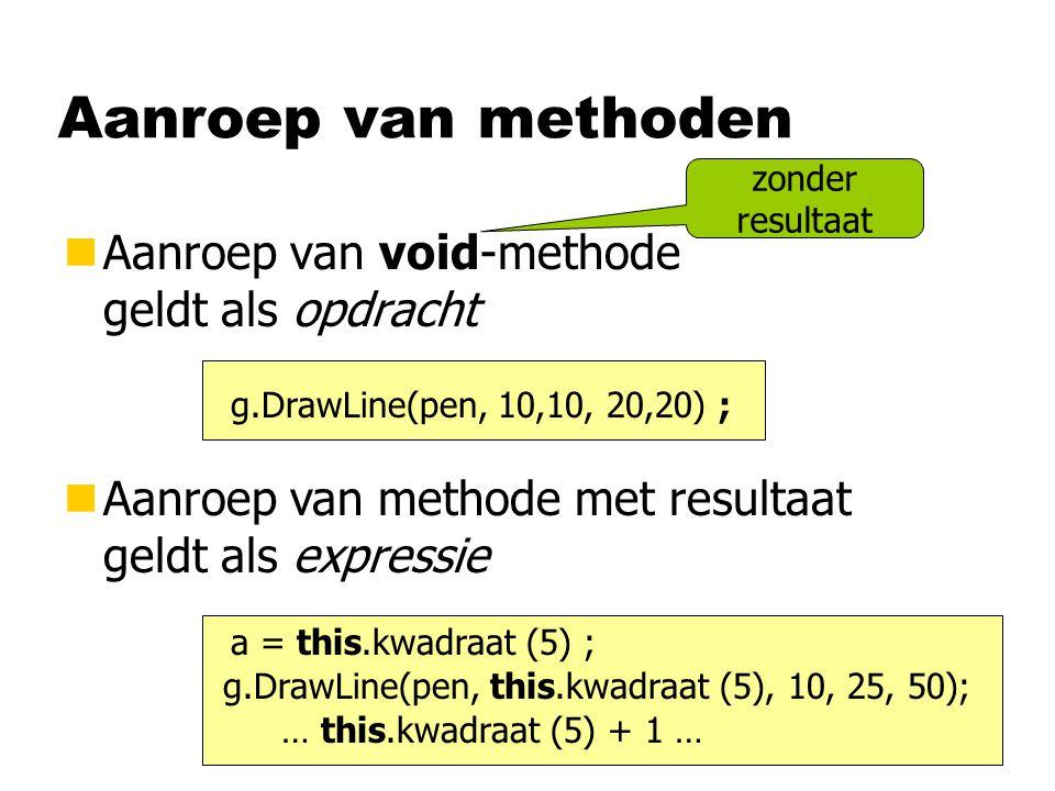 nAanroep van void-methode geldt als opdracht Aanroep van methoden g.DrawLine(pen, 10,10, 20,20) ; a = this.kwadraat (5) ; g.DrawLine(pen, this.kwadraat (5), 10, 25, 50); zonder resultaat nAanroep van methode met resultaat geldt als expressie … this.kwadraat (5) + 1 …