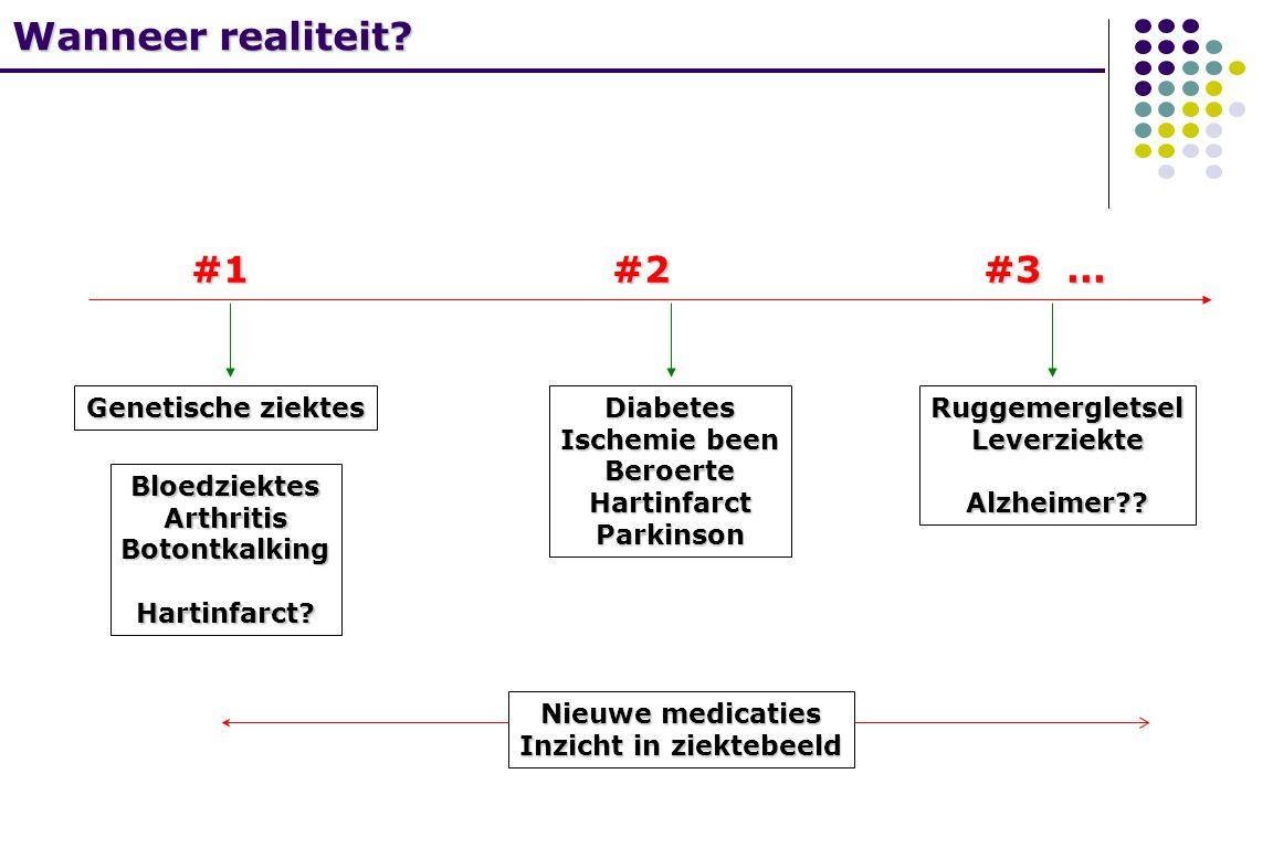 #1 #2 #3... #1 #2 #3... Genetische ziektes Diabetes Ischemie been BeroerteHartinfarctParkinsonRuggemergletselLeverziekteAlzheimer?? Wanneer realiteit?