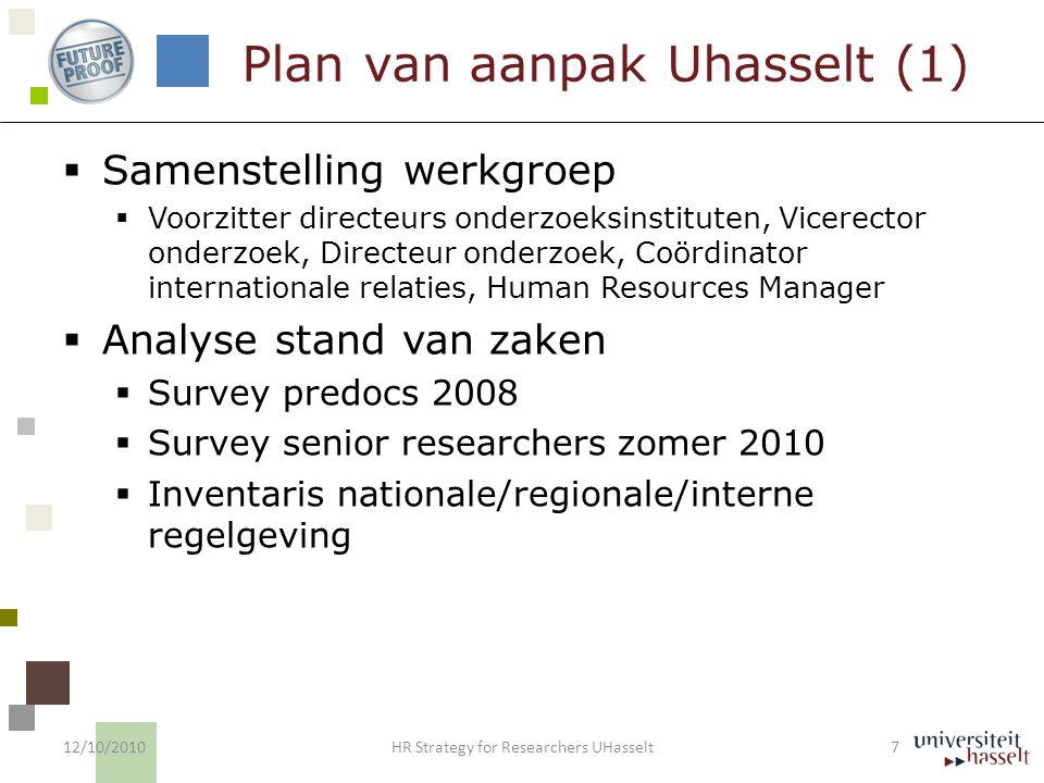 Plan van aanpak UHasselt (2) 12/10/2010 8 HR Strategy for Researchers UHasselt
