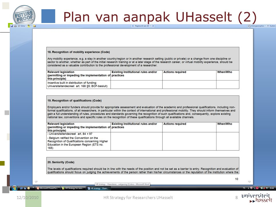 Plan van aanpak UHasselt (2) 12/10/2010 8 HR Strategy for Researchers UHasselt