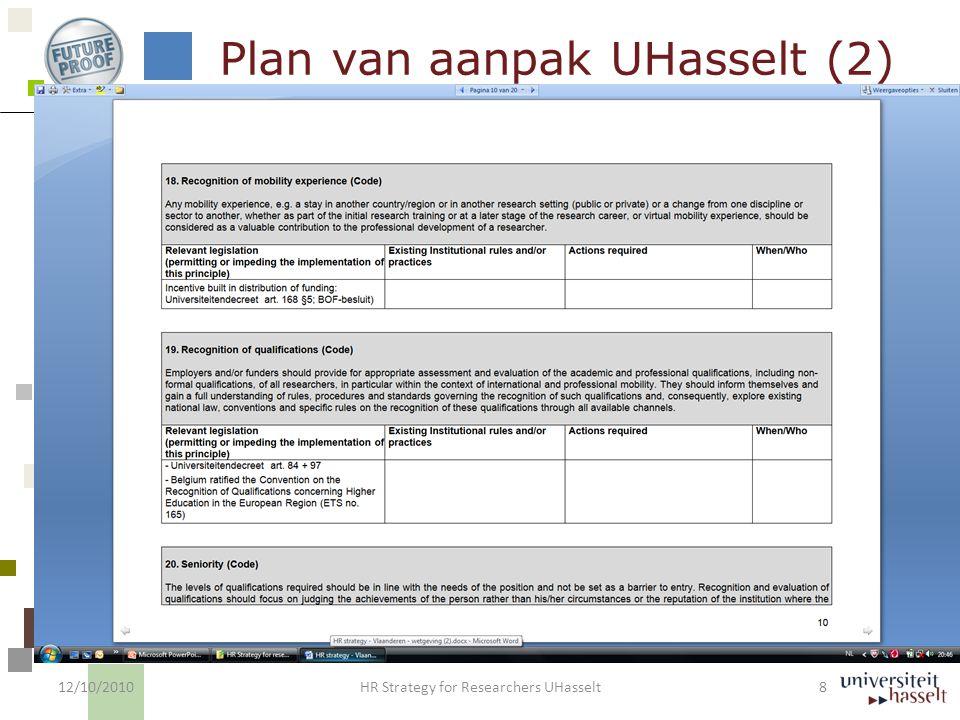 Plan van aanpak Hasselt (3) Next steps  Analyse survey + doorlopen 40 rubrieken (werkgroep + vertegenwoordigers onderzoekers)  Identificatie verbeterpunten met grootste impact  Bepalen strategie + interne validatie  Validatie Europese Commissie + publicatie website 12/10/2010 9 HR Strategy for Researchers UHasselt